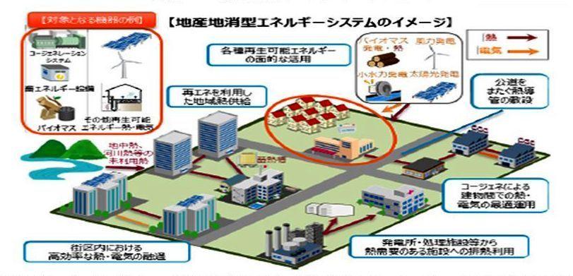 2月18日「分散型エネルギー社会の早期実現を」勉強会のお知らせ-NPO農 ...