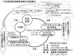 北海道協働型福島県避難者支援協議会さんの画像