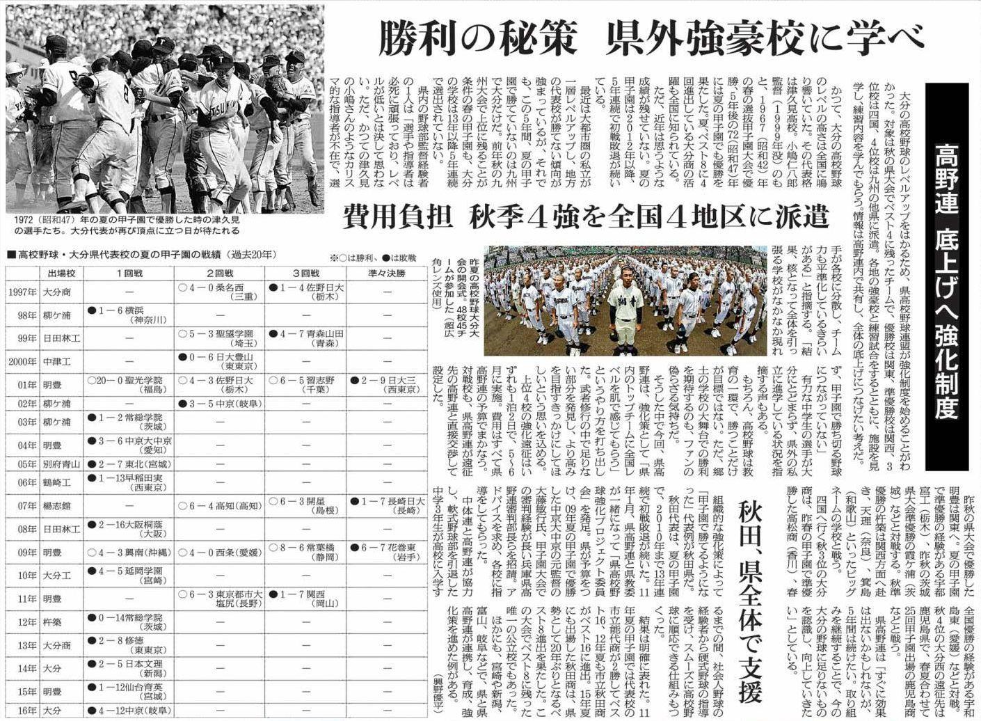 野球 高校 連盟 県 秋田