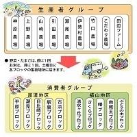 消費者グループ.jpg