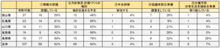 総合事業調査1.png