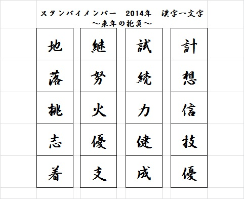 来年の抱負を表す漢字一文字-スタンバイOK!