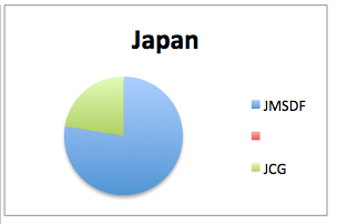 Japanseapowerratio.png